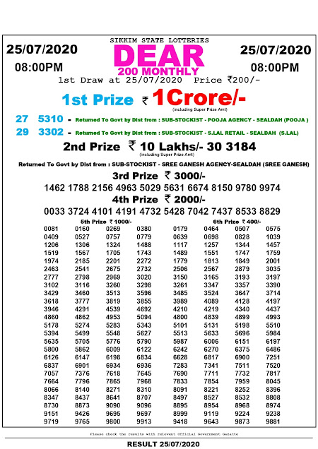 Lottery Sambad Bumper Result: Dear 200 Monthly Lottery 25-07-2020