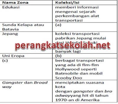 Soal Materi Latihan USBN 2018-2019 Kelas 6 SD/MI Per SKL Bahasa Indonesia