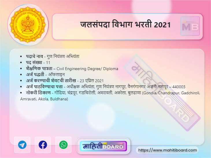 WRD Maharashtra Bharti 2021