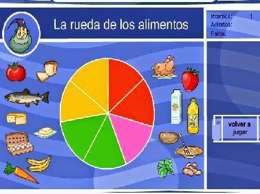 http://ares.cnice.mec.es/ciengehi/c/00/animaciones/a_fc07_01.html