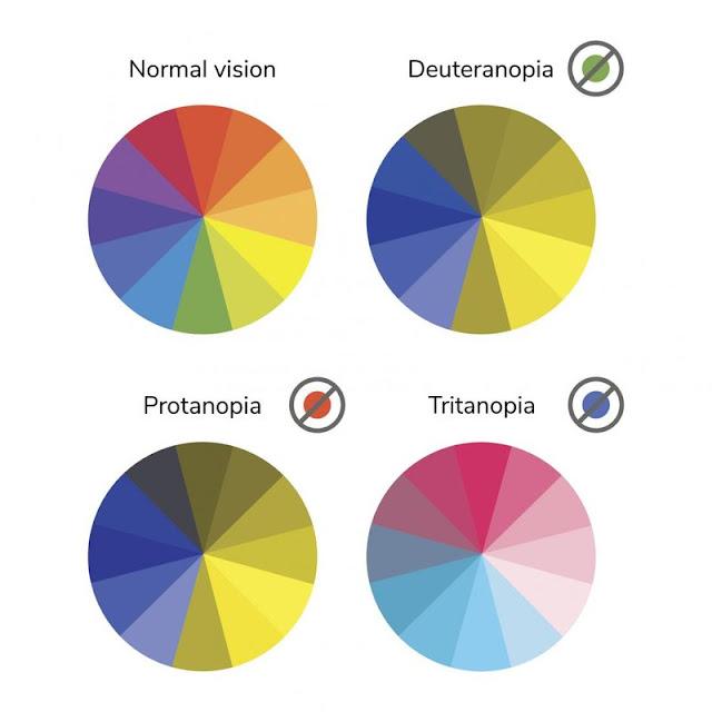 Buta Warna Biru-Kuning