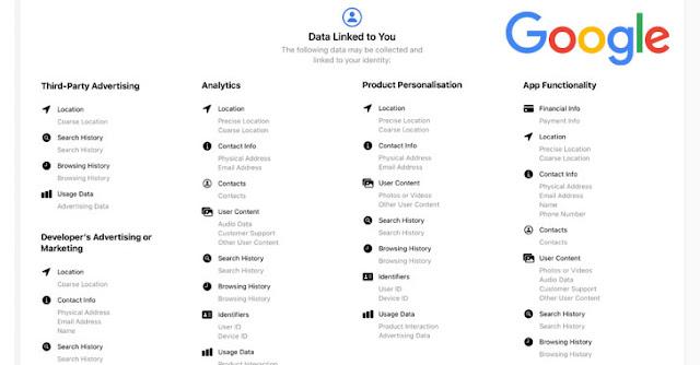 O Google revela quais dados pessoais o Chrome e seus aplicativos coletam de você