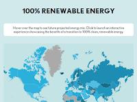 Energi Terbarukan Pilihan Pemuda