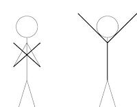 Teori X dan Teori Y dalam Motivasi Organisasi - Studi Manajemen