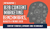 B2B Content Marketing Benchmarks, Budgets and Trends 2020 #infographic