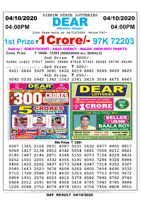Sikkim State Lottery Sambad 04-10-2020 Today Result 4 PM
