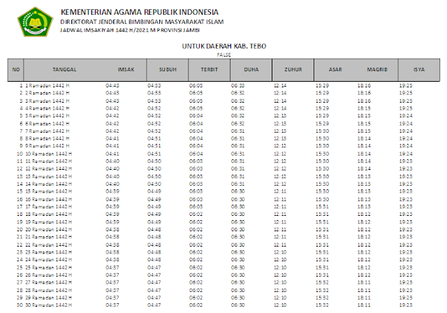 Jadwal Imsakiyah Ramadhan 1442 H Kabupaten Tebo, Provinsi Jambi