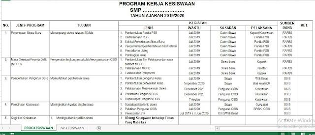 Program Kegiatan Kesiswaan SMP Tahun Pelajaran 2019/2020, https://bloggoeroe.blogspot.com/
