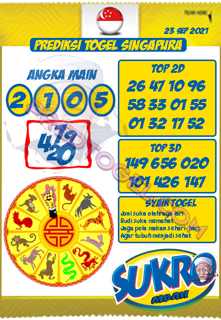 Pred Mbah Sukro SGP45 Kamis 23 September 2021