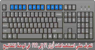 ما هي استخدامات أزرار F الموجودة في لوحة المفاتيح