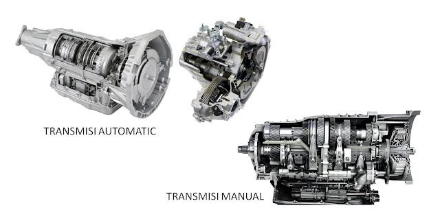 gambar transmisi tipe konvensional