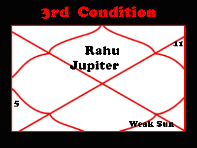 sarp dosha condition3
