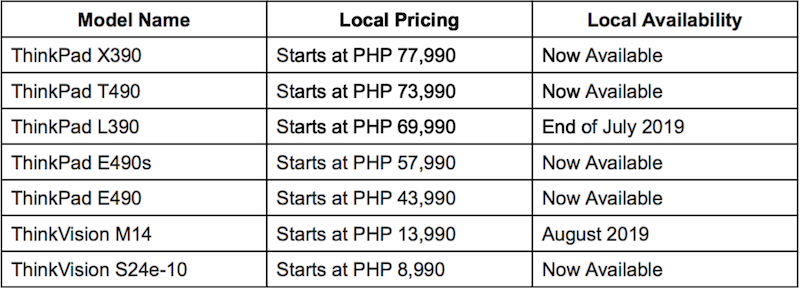 Lenovo 9th Gen ThinkPads and ThinkVisions price and availability in PH 2019