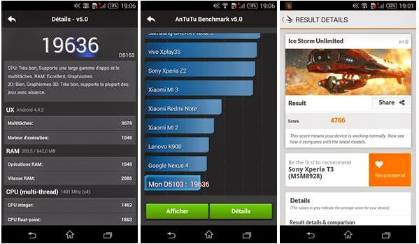 The good performance of the Xperia T3 are also found on the benchmarks.