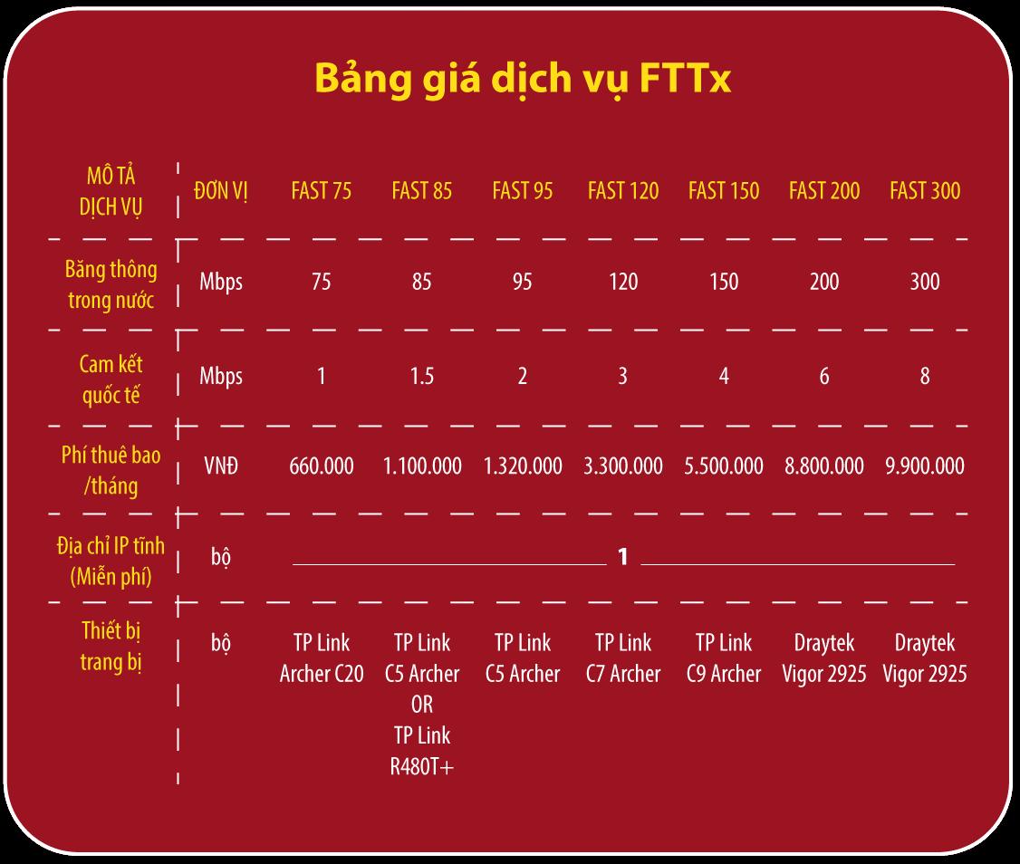 Giá cước gói cáp quang doanh nghiệp của VTVCab tại Quận Tân Bình