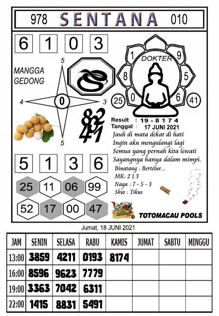 Syair Sentana Toto Macau Jumat 18 Juni 2021