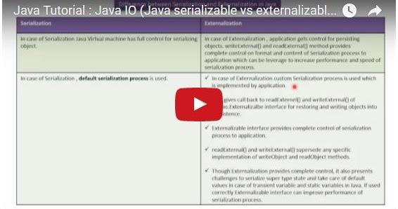 Java ee java tutorial java io java serializable vs for Object pool design pattern java