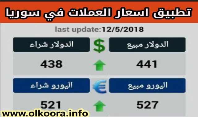تحميل تطبيق اسعار العملات في سوريا لمعرفة اسعار الصرف السورية ( للاندرويد و للايفون )
