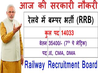 Railway JE Recruitment 2019