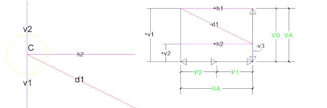 contoh soal rangka batang