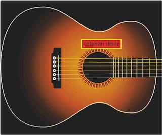 gambar gitar tehnik perkusi