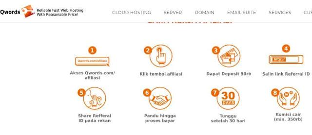 daftar affiliate marketing internet