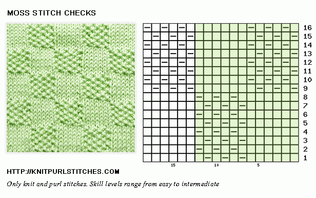 Knit purl chart. Moss Stitch Checks
