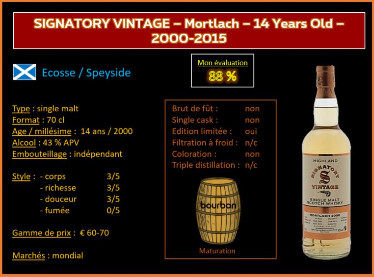 Review #623 : Signatory Vintage – Mortlach – 14 Years Old – 2000-2015