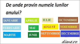 De unde provin numele lunilor anului?