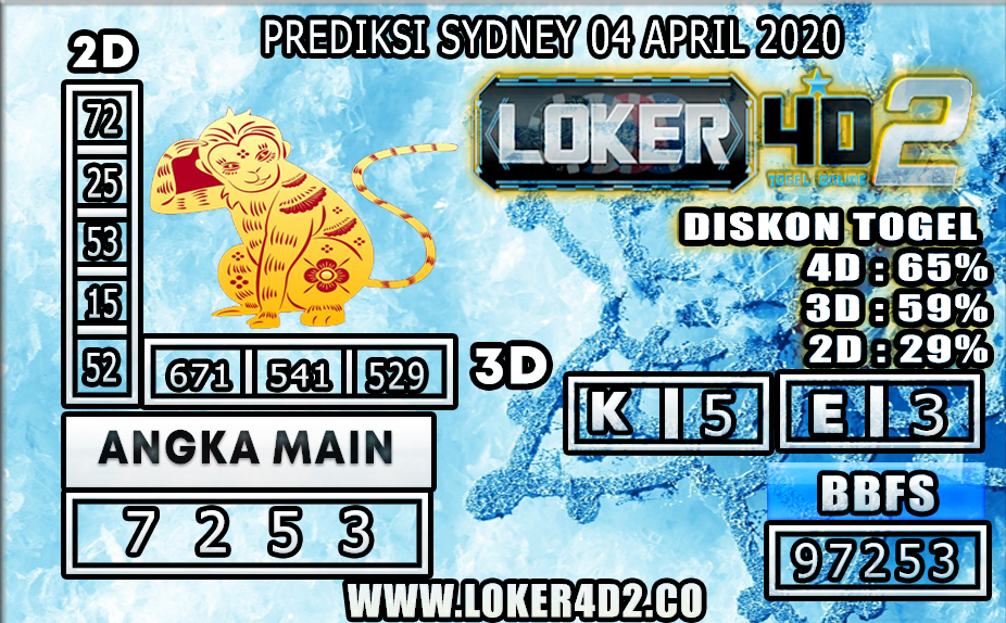 PREDIKSI TOGEL SYDNEY LOKER4D2 04 APRIL 2020