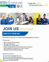 Info Loker Surabaya di Klinik Mitra Medcare Maret 2020