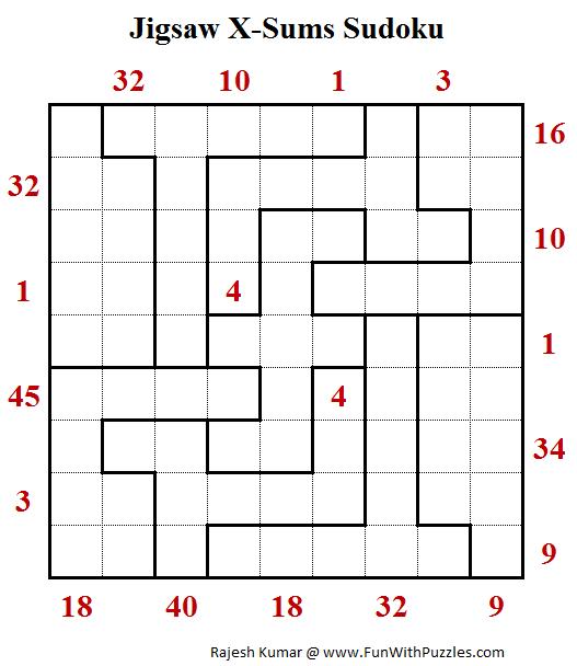 Jigsaw X-Sums Sudoku Puzzle (Daily Sudoku League #199)