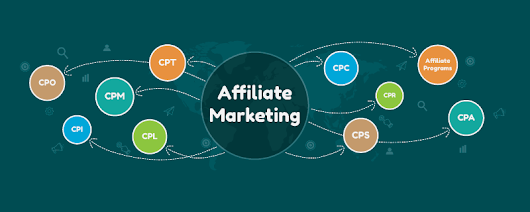 Online affiliate marketing extends a helping hand when other strategies fail