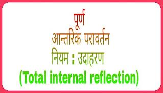 पूर्ण आन्तरिक परावर्तन (Total Internal Reflection in hindi)