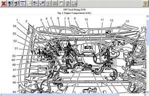 1997 Ford F150 pickup system electrical diagram - RPDF