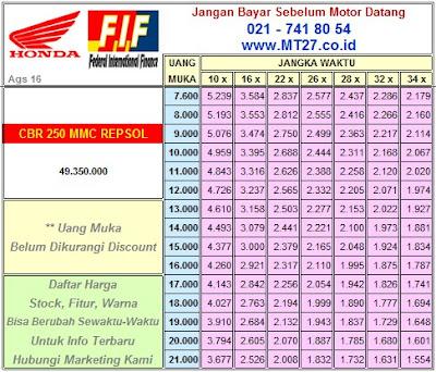 FIF Honda CBR250 MMC REPSOL