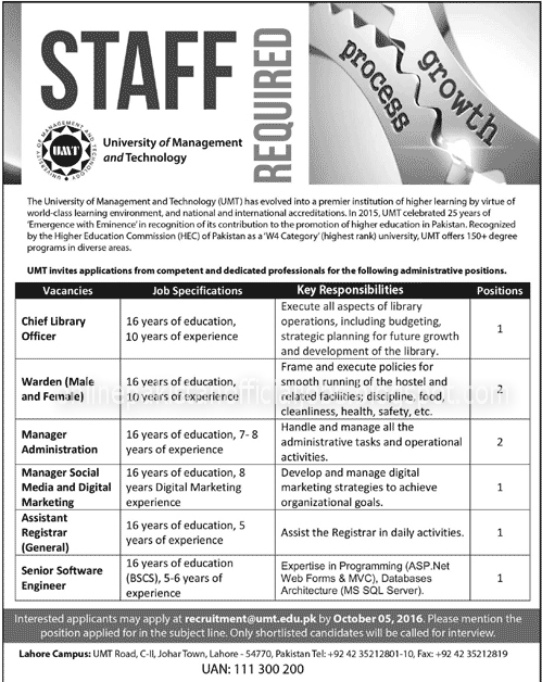 Different Jobs in University Of Management And Technology Lahore