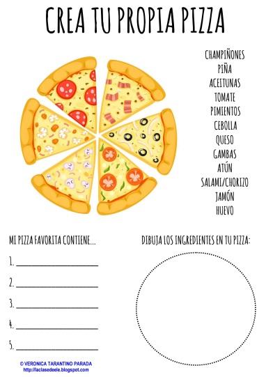 Laclasedeele vocabulario de la comida una pizza por favor for Crea tu cocina online
