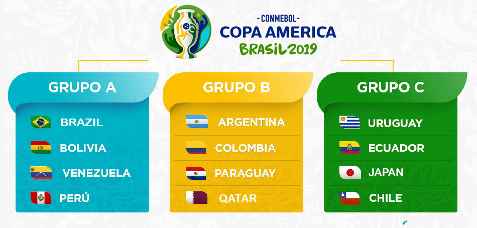 2019 Copa America Point Table - Group Standings