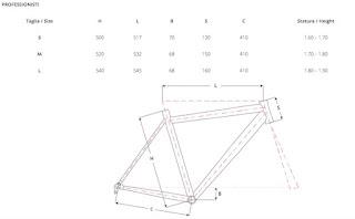 Geometrie dell'Atala Professionisti con taglie e misure del telaio