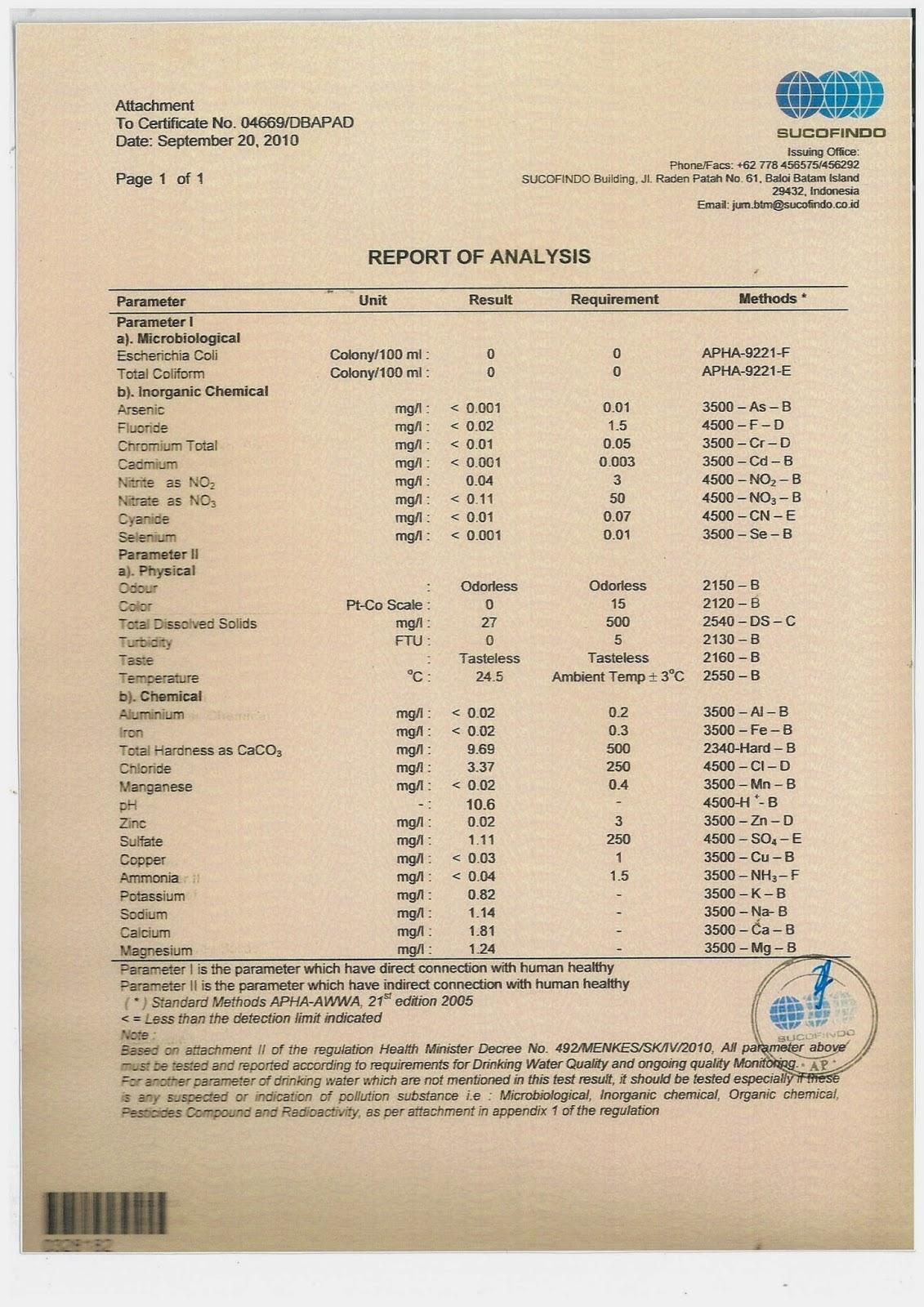 Image Result For Khasiat Air Alkali