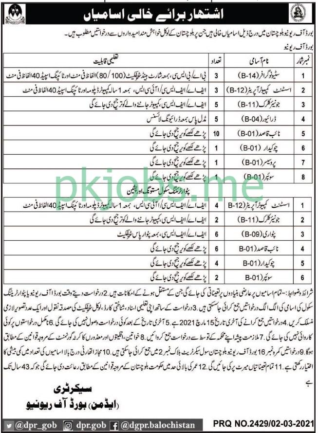 Latest Board of Revenue Balochistan Management Posts 2021