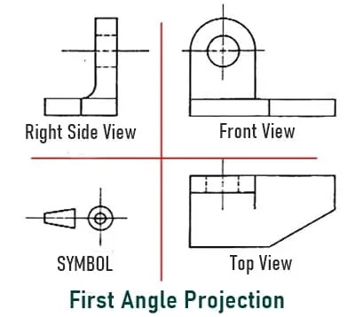 First Angle Projection क्या है, What is First Angle Projection in Hindi,