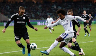Qarabag FK vs Chelsea 0-4 Video Gol & Highlights