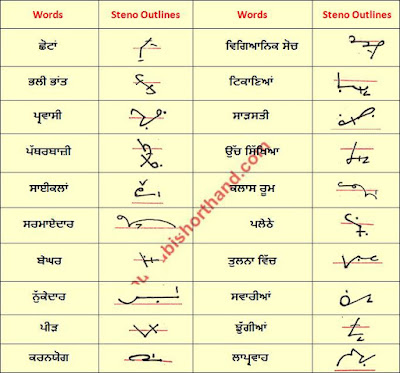 02 may ajit shorthand outlines