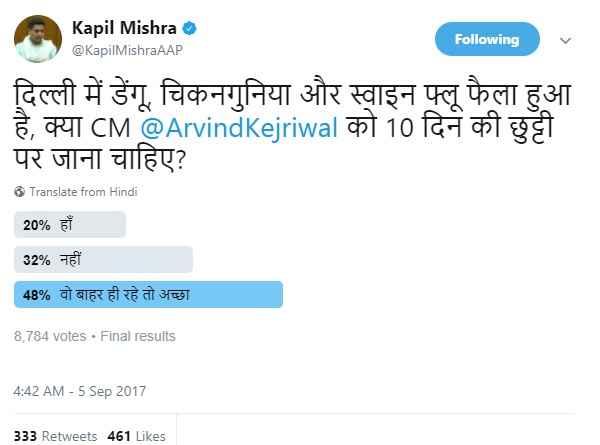kapil-mishra-survey-on-arvind-kejriwal-leave