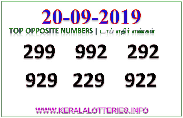 Kerala Lottery Guessing Best Opposite Numbers 20.09.2019