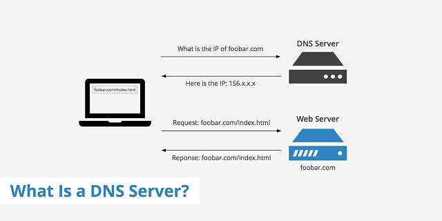 cara membuka situs yang diblokir dengan merubah dns