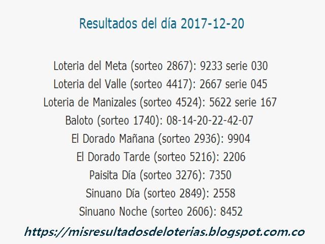 Como jugo la lotería anoche   Resultados diarios de la lotería y el chance   resultados del dia 20-12-2017