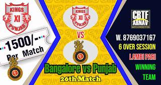 26th Match PBKS vs RCB IPL 2021 Today Match Prediction 100% Sure Winner
